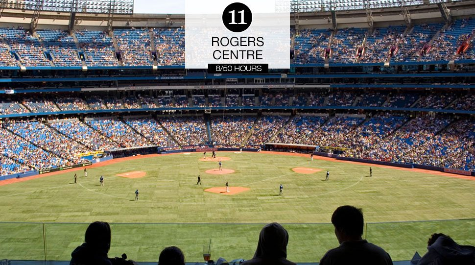A game in play at Toronto's Blue Jays stadium.
