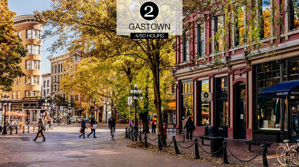 Historic Gastown in Vancouver, Canada.