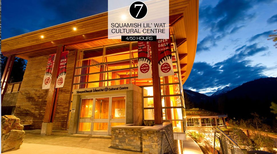 Squamish Lil'wat Cultural Centre, Whistler.