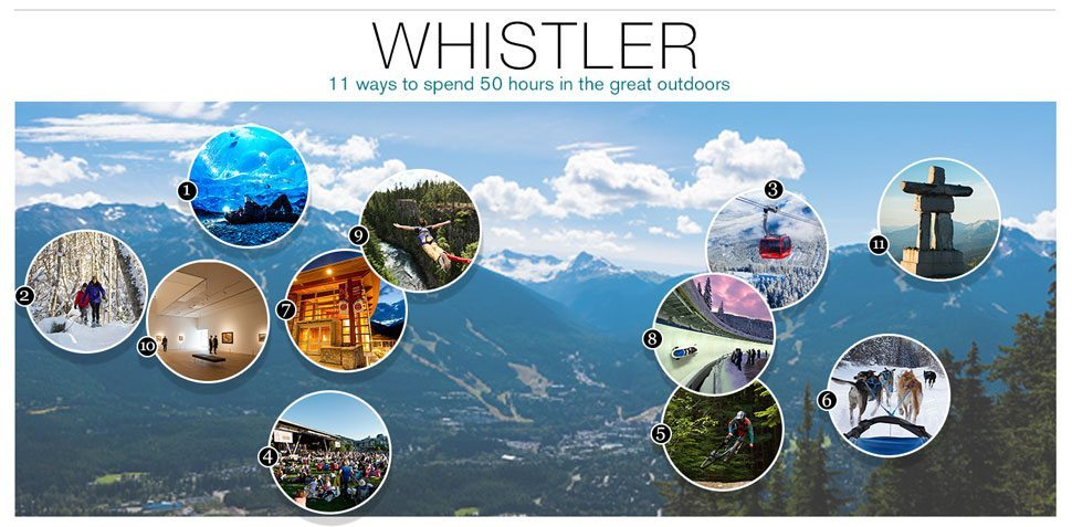 Mountains in Whistler