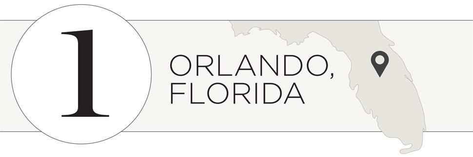 Orlando, Florida banner